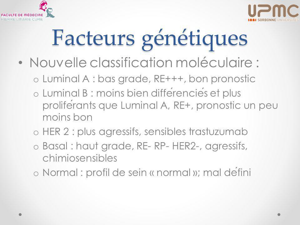 Facteurs génétiques Nouvelle classification moléculaire :
