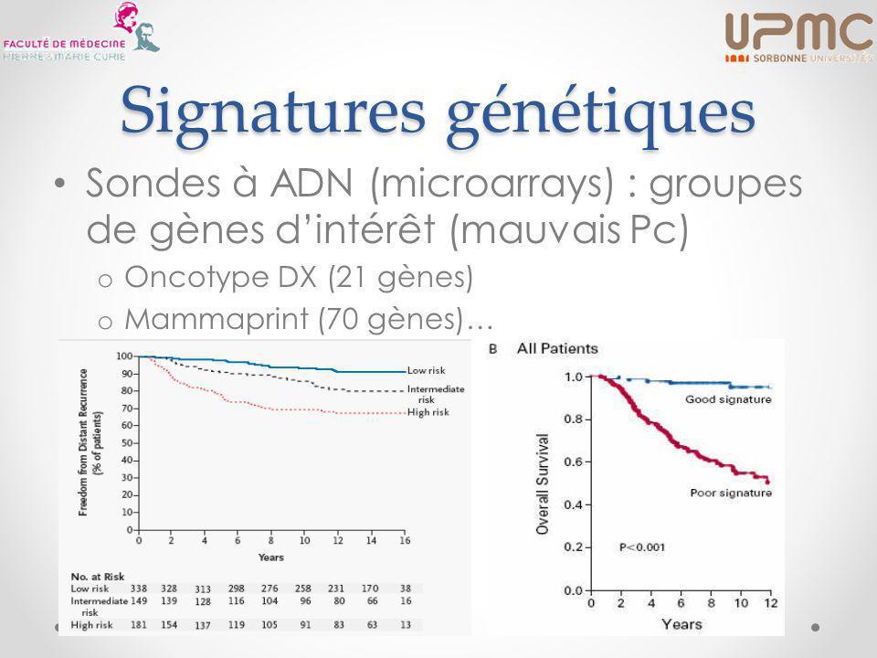 Signatures génétiques