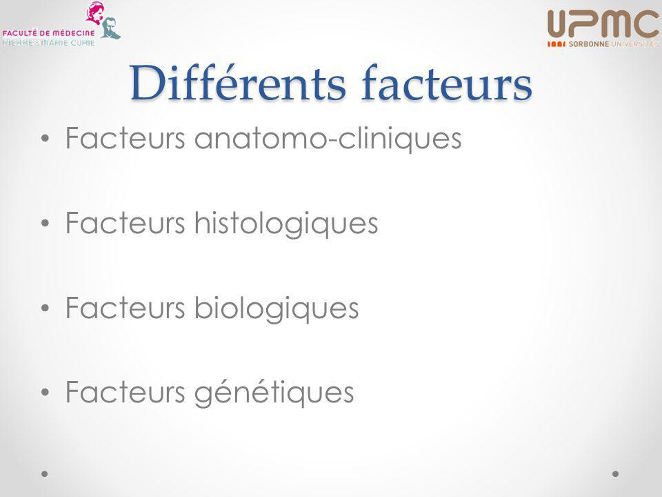 Différents facteurs Facteurs anatomo-cliniques Facteurs histologiques