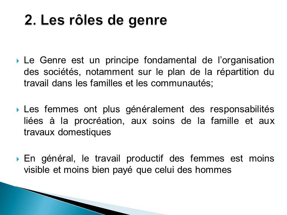 2. Les rôles de genre