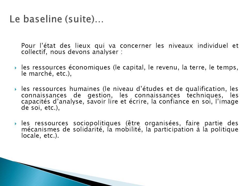 Le baseline (suite)… Pour l'état des lieux qui va concerner les niveaux individuel et collectif, nous devons analyser :