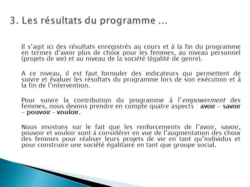 3. Les résultats du programme …