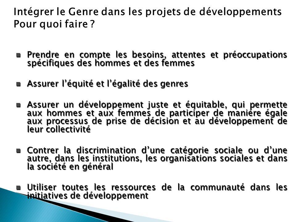 Intégrer le Genre dans les projets de développements Pour quoi faire