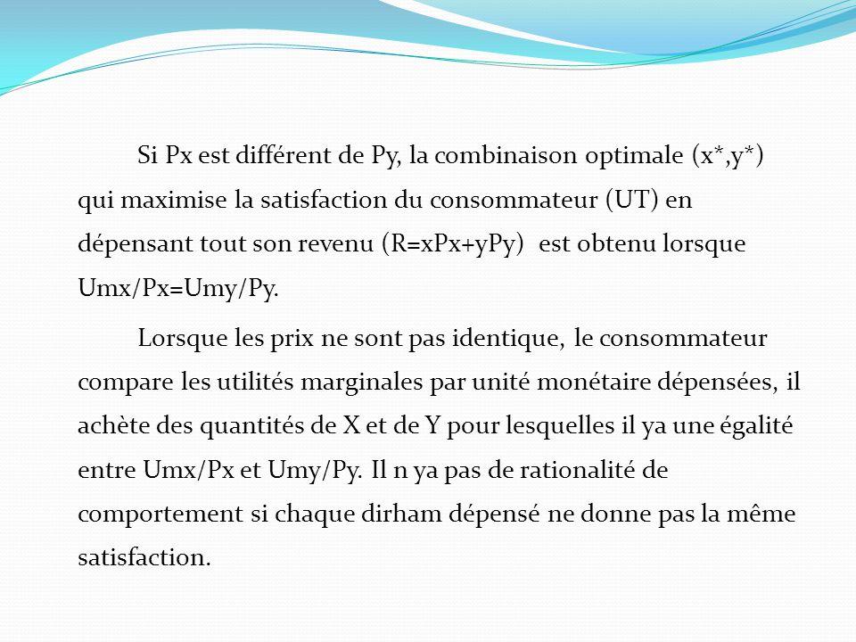 Si Px est différent de Py, la combinaison optimale (x. ,y