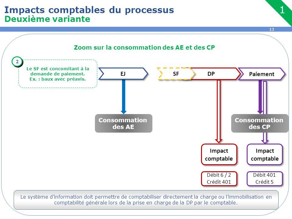 1 Impacts comptables du processus Deuxième variante EJ SF DP Paiement