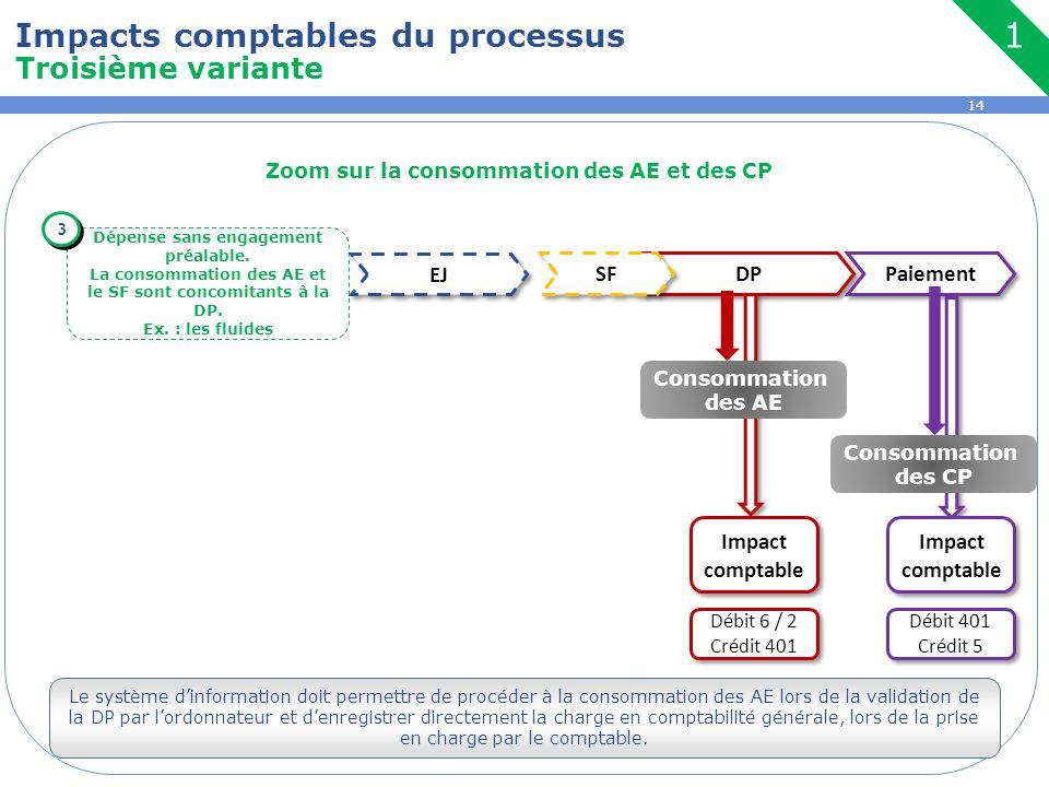 1 Impacts comptables du processus Troisième variante EJ SF DP Paiement