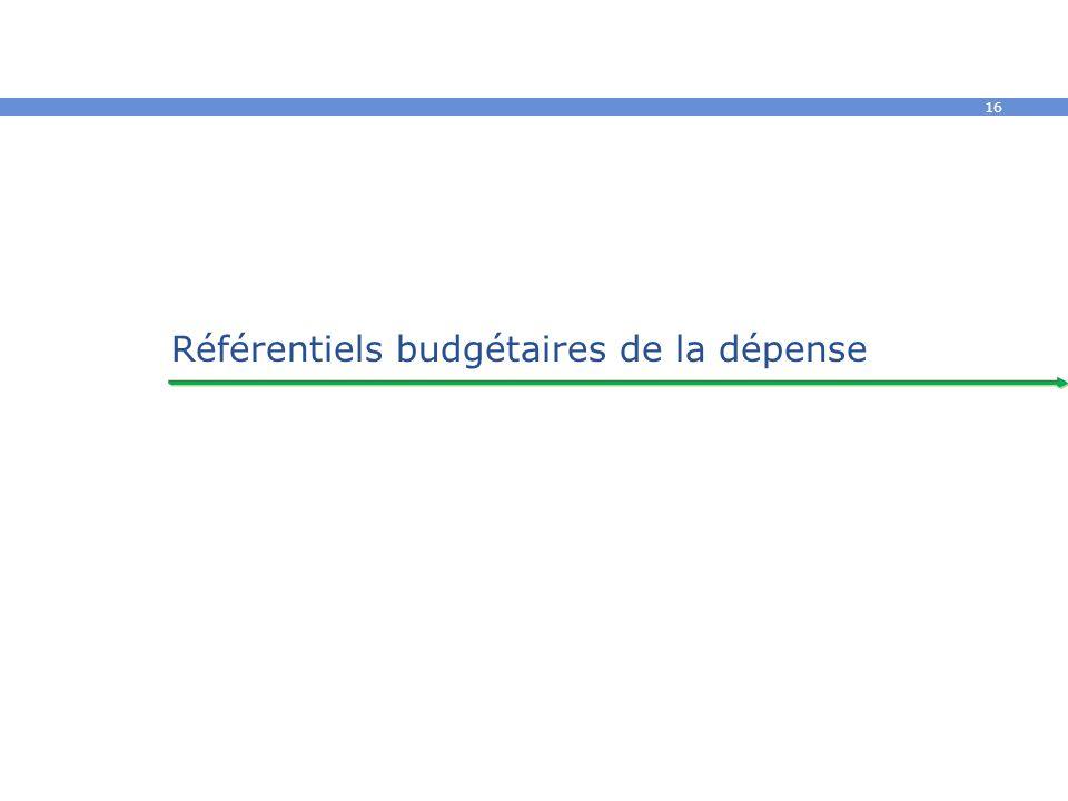 Référentiels budgétaires de la dépense