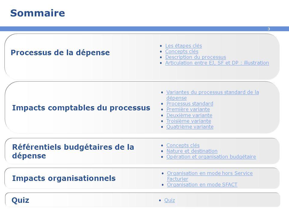 Sommaire Processus de la dépense Impacts comptables du processus