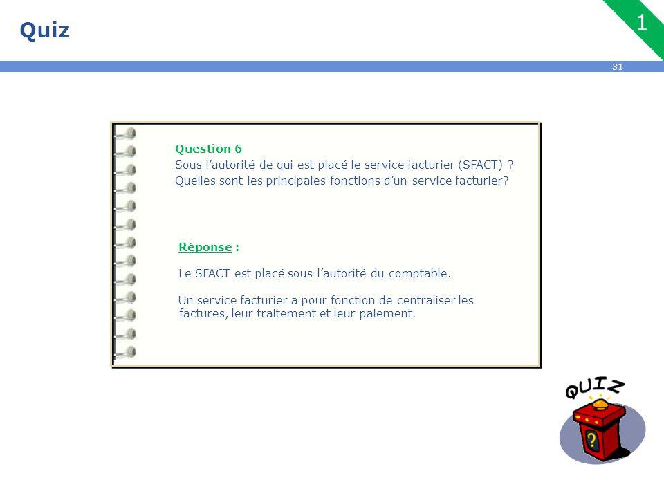 Quiz 1. Question 6. Sous l'autorité de qui est placé le service facturier (SFACT) Quelles sont les principales fonctions d'un service facturier