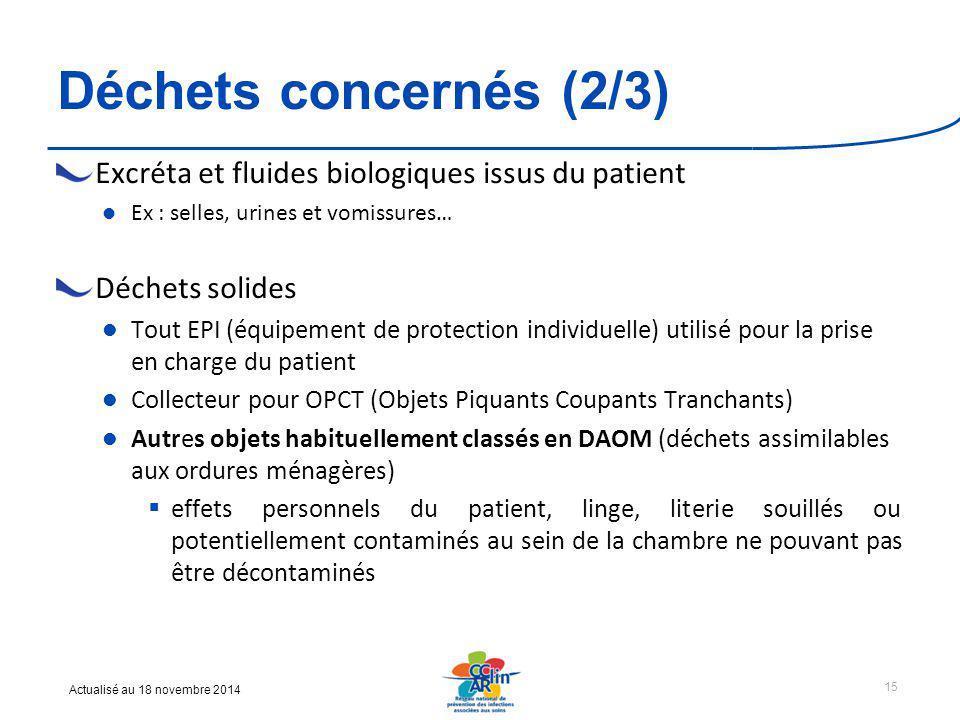 Déchets concernés (2/3) Excréta et fluides biologiques issus du patient. Ex : selles, urines et vomissures…