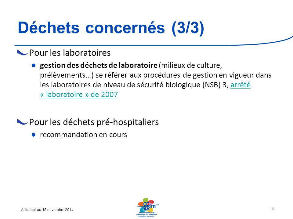 Déchets concernés (3/3) Pour les laboratoires