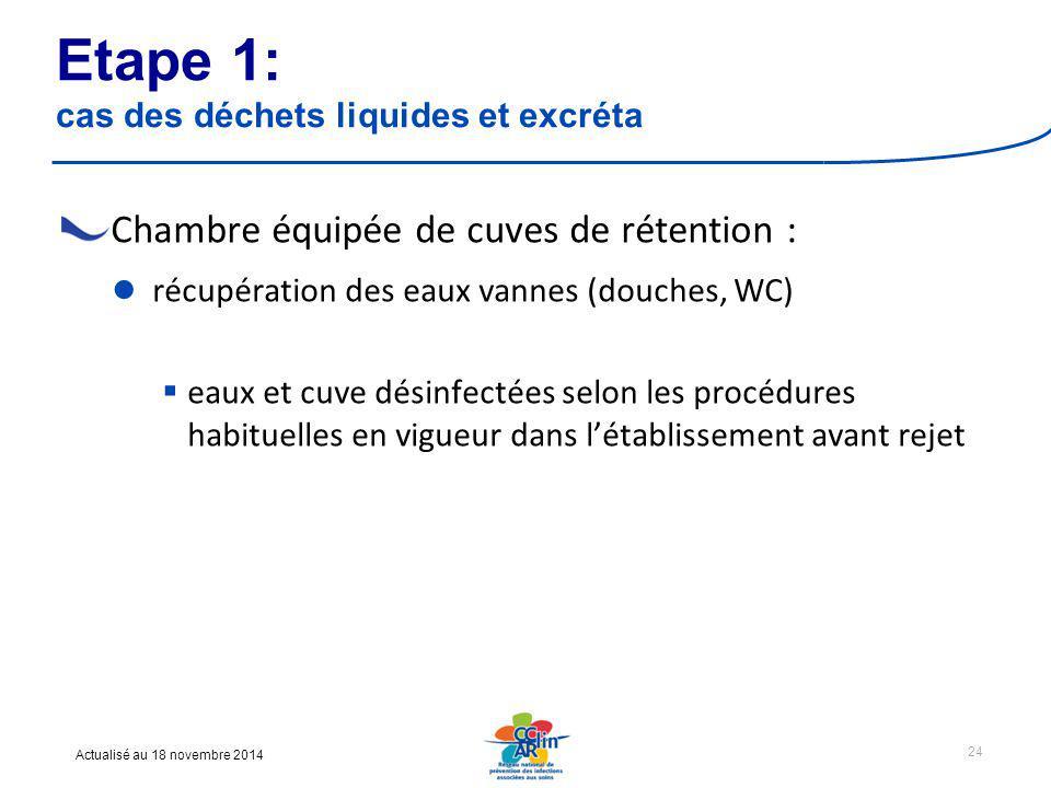 Etape 1: cas des déchets liquides et excréta