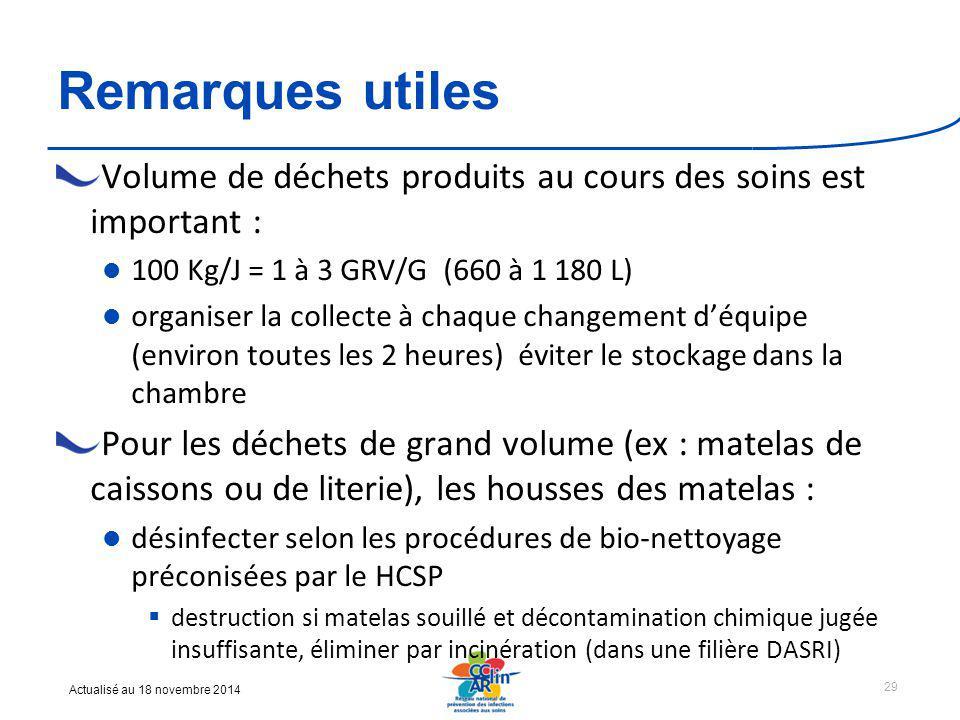 Remarques utiles Volume de déchets produits au cours des soins est important : 100 Kg/J = 1 à 3 GRV/G (660 à 1 180 L)