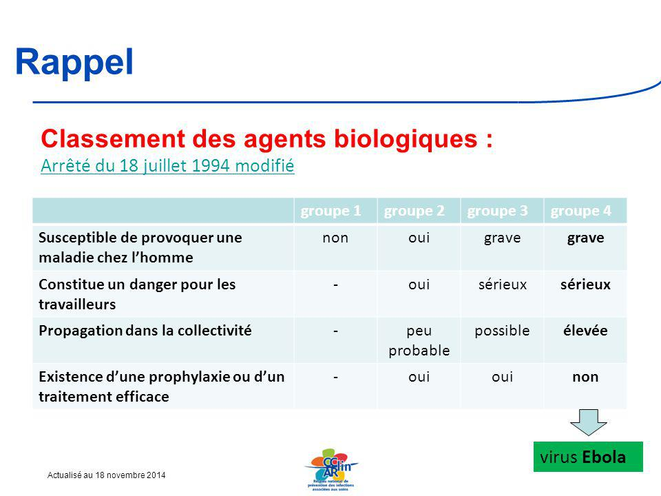Rappel Classement des agents biologiques :