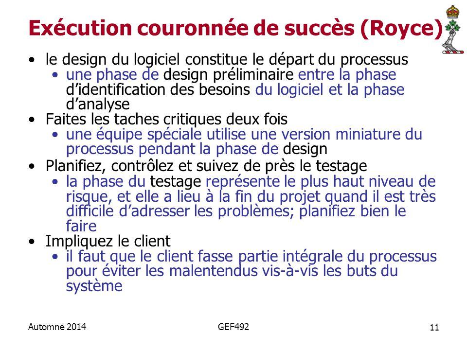 Exécution couronnée de succès (Royce)