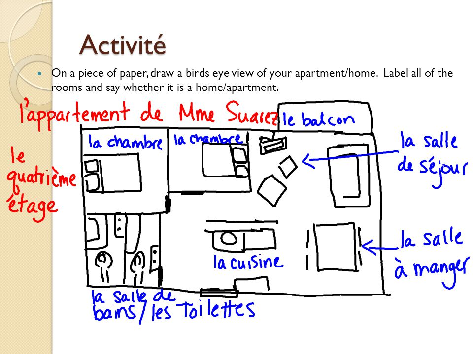Activité On a piece of paper, draw a birds eye view of your apartment/home.