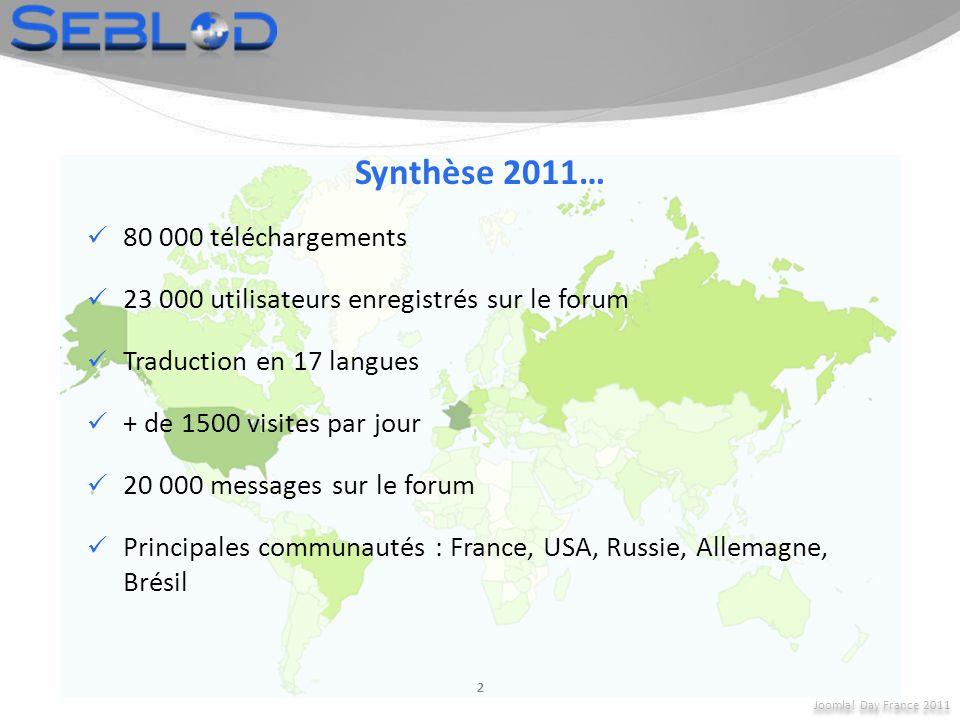 Synthèse 2011… 80 000 téléchargements
