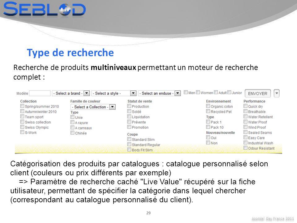 Type de recherche Recherche de produits multiniveaux permettant un moteur de recherche complet :