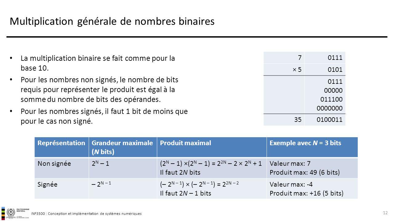Multiplication générale de nombres binaires