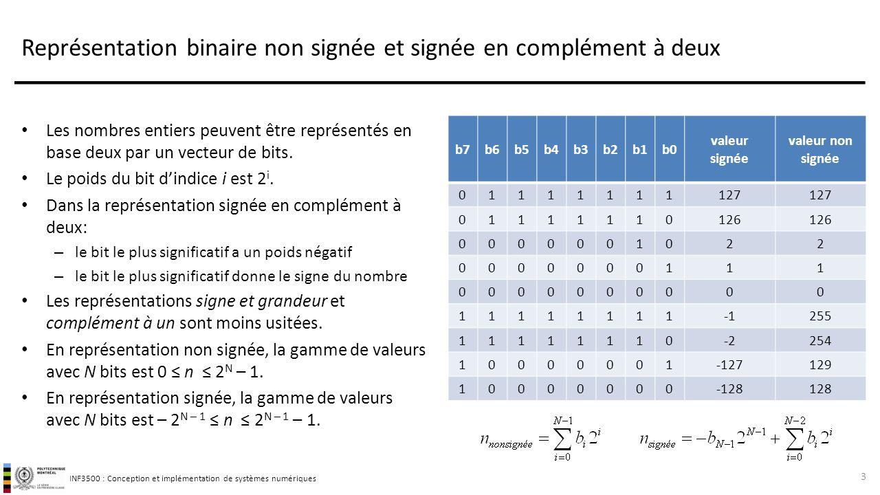 Représentation binaire non signée et signée en complément à deux