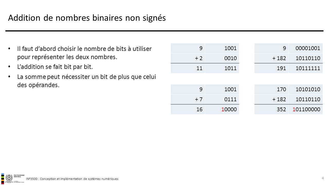 Addition de nombres binaires non signés