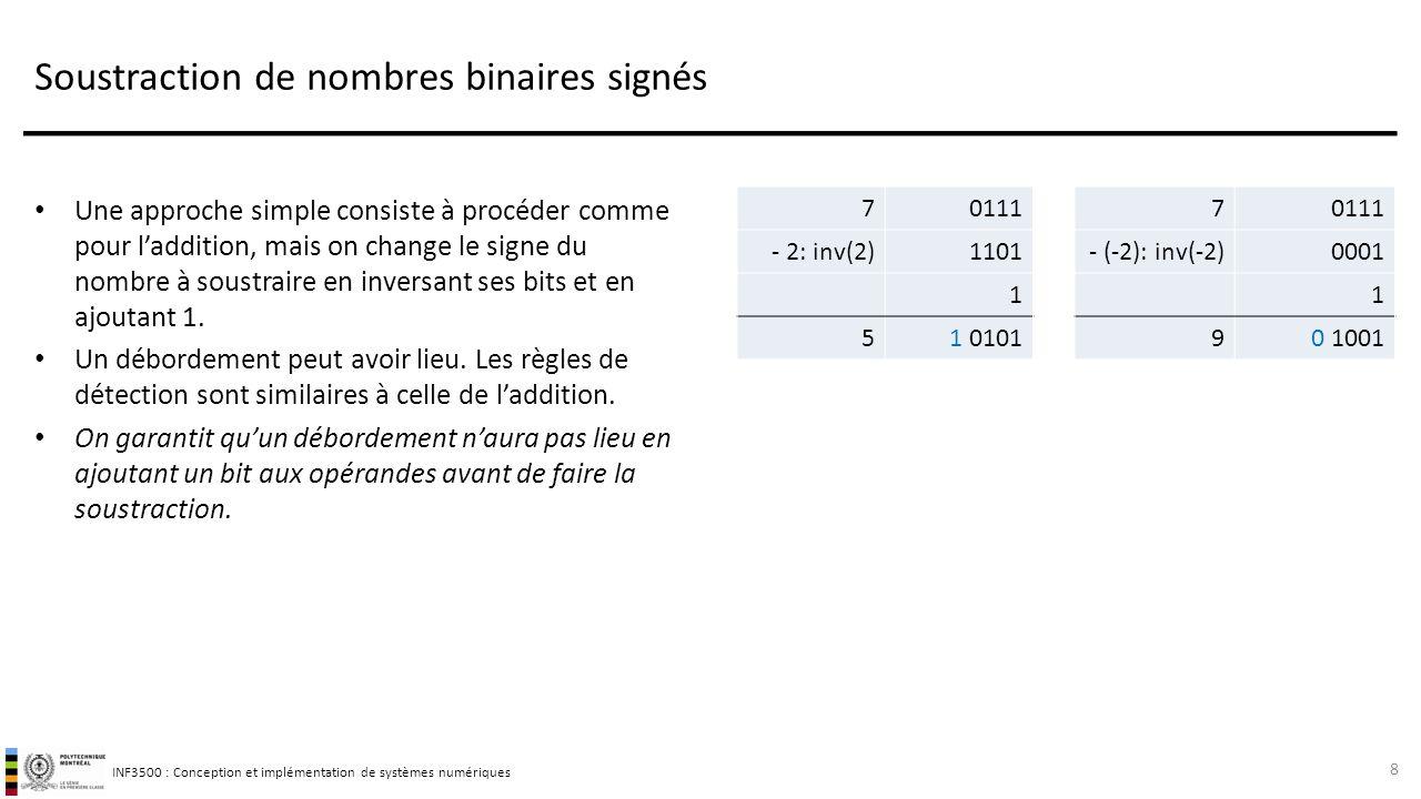 Soustraction de nombres binaires signés