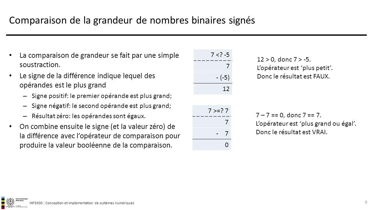 Comparaison de la grandeur de nombres binaires signés