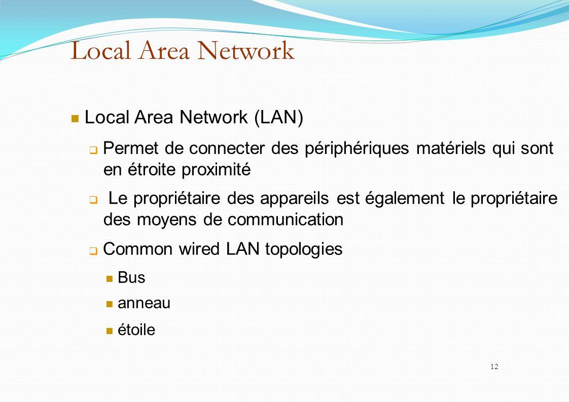 Local Area Network en étroite proximité des moyens de communication