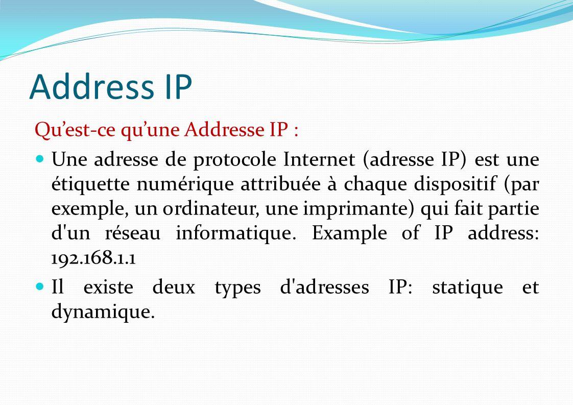 Address IP Qu'est-ce qu'une Addresse IP :