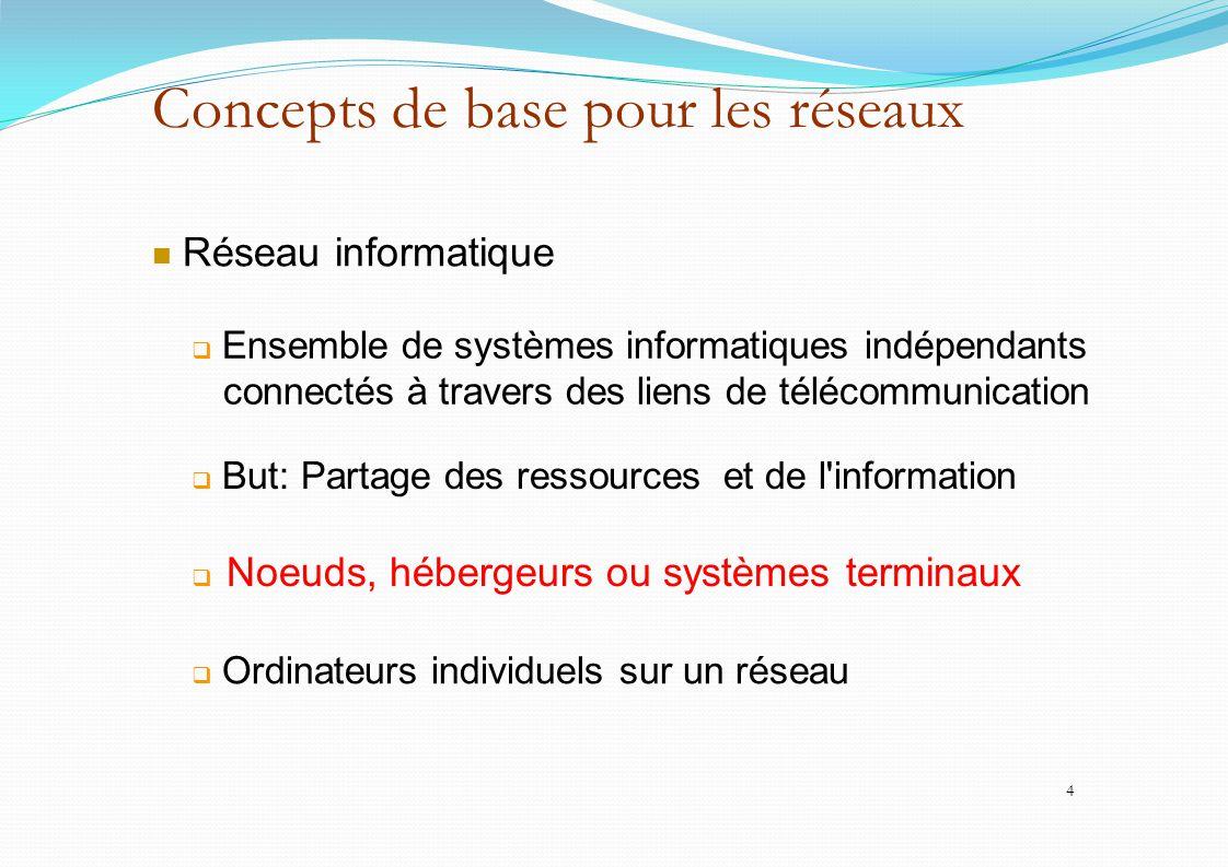 Concepts de base pour les réseaux