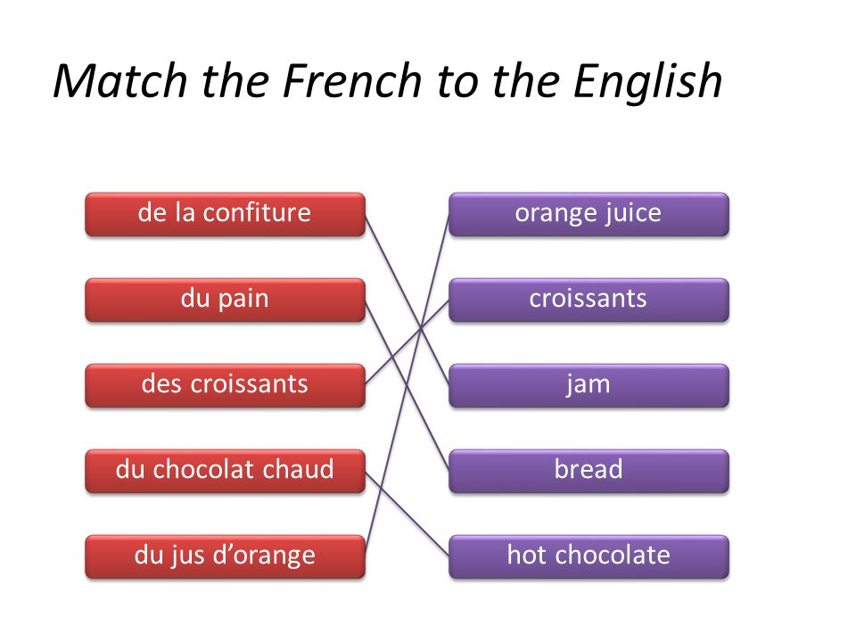Match the French to the English