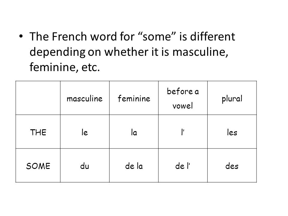 The French word for some is different depending on whether it is masculine, feminine, etc.