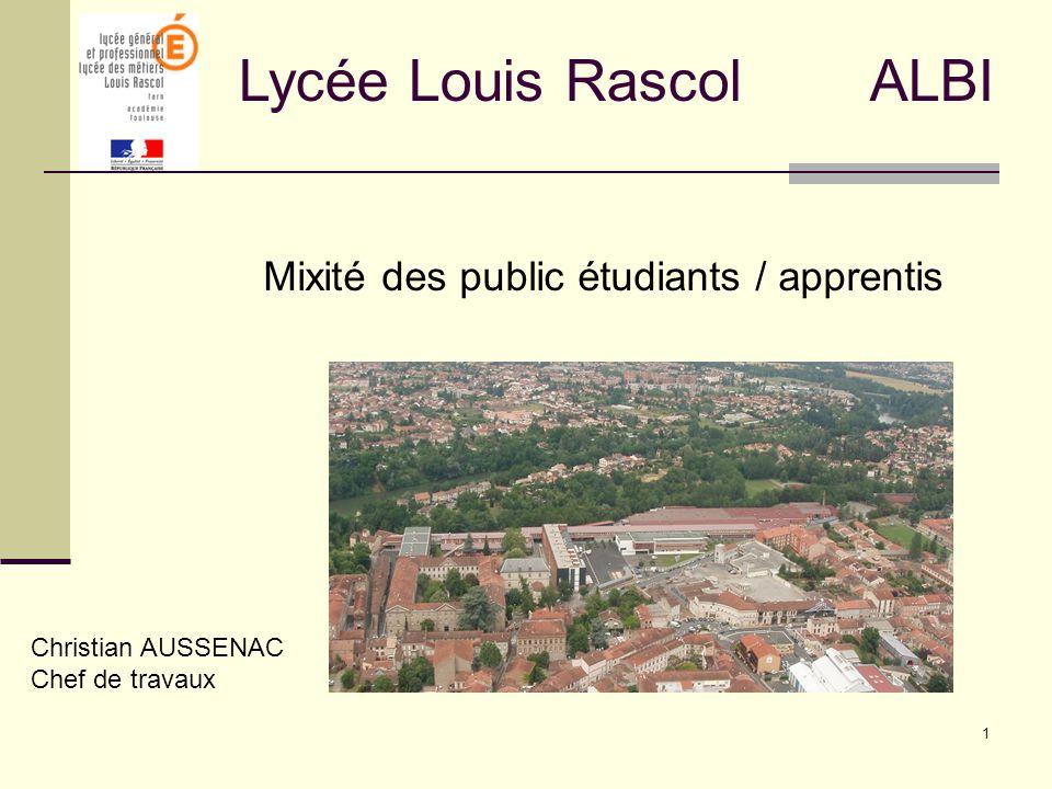 Lycée Louis Rascol ALBI