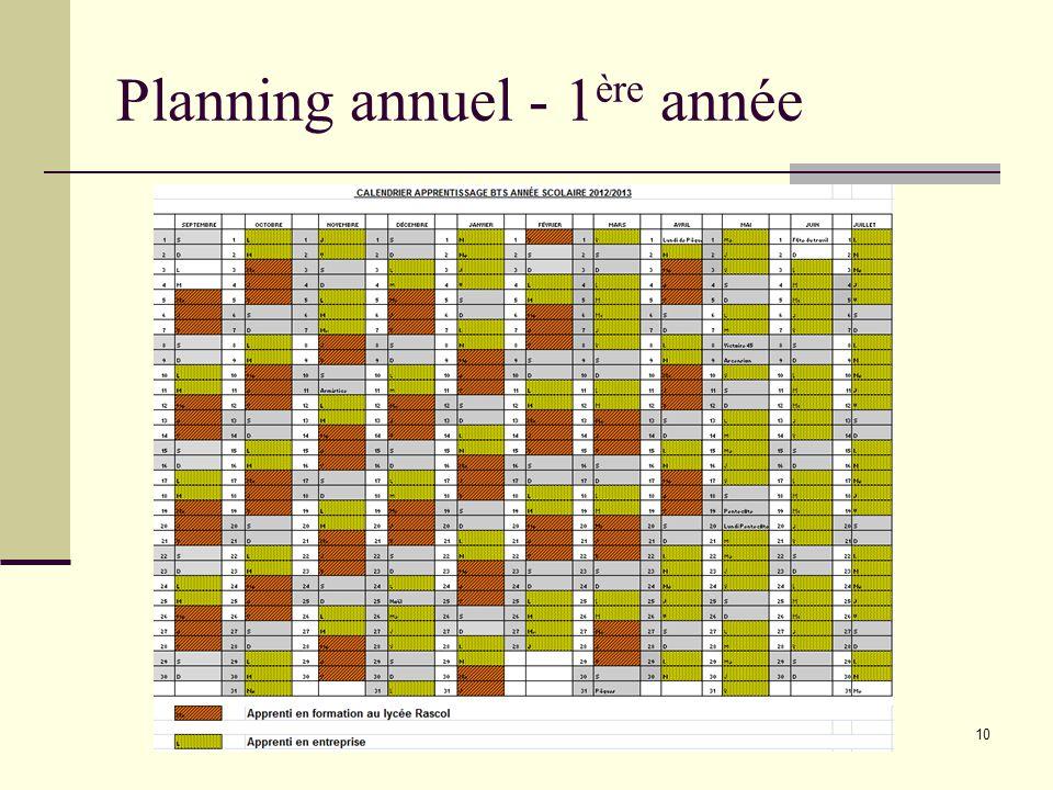 Planning annuel - 1ère année