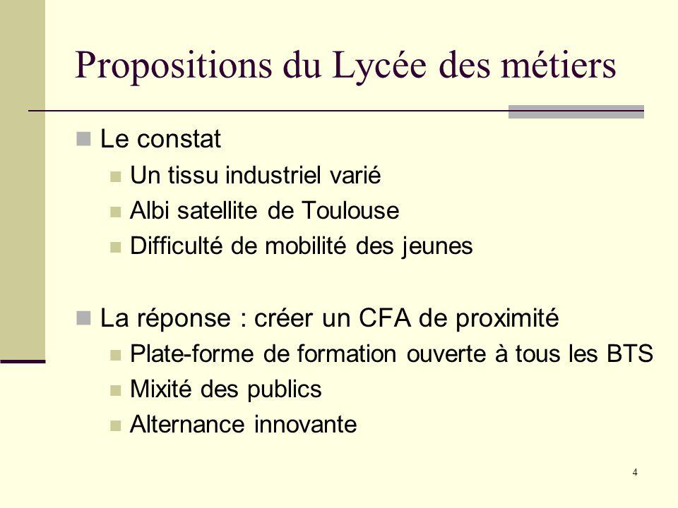Propositions du Lycée des métiers