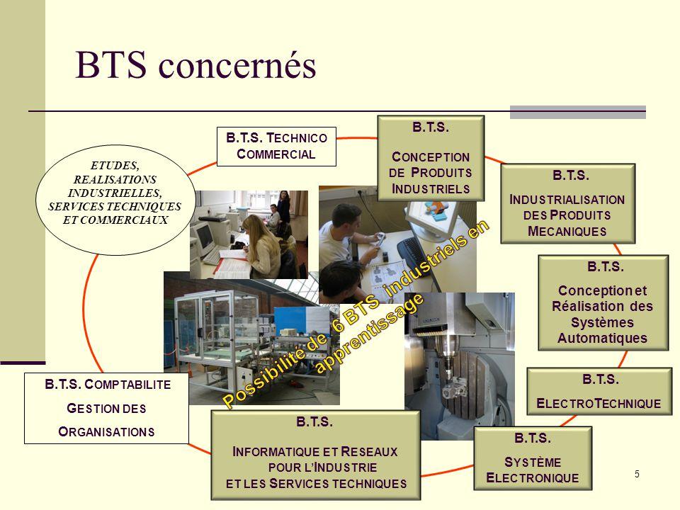 BTS concernés Possibilité de 6 BTS industriels en apprentissage B.T.S.