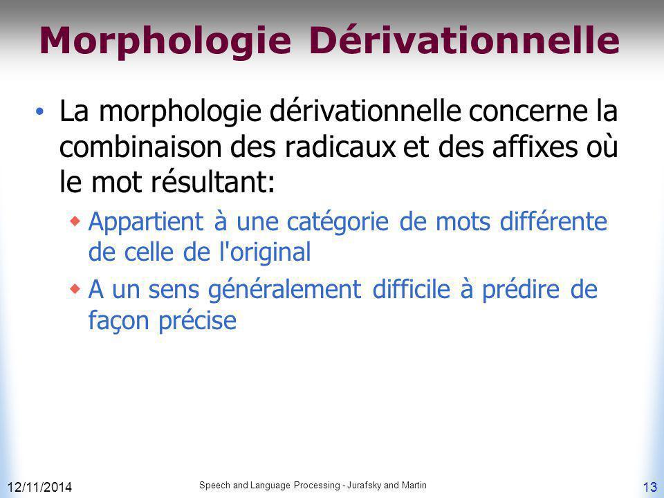 Morphologie Dérivationnelle