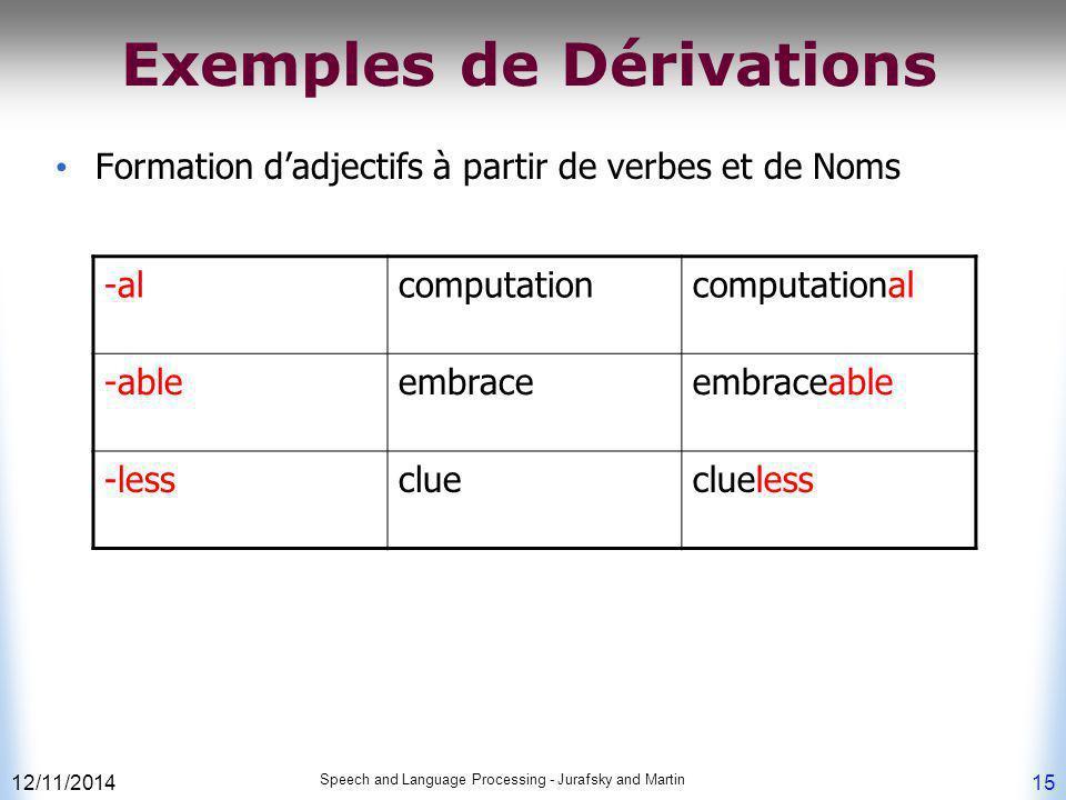 Exemples de Dérivations