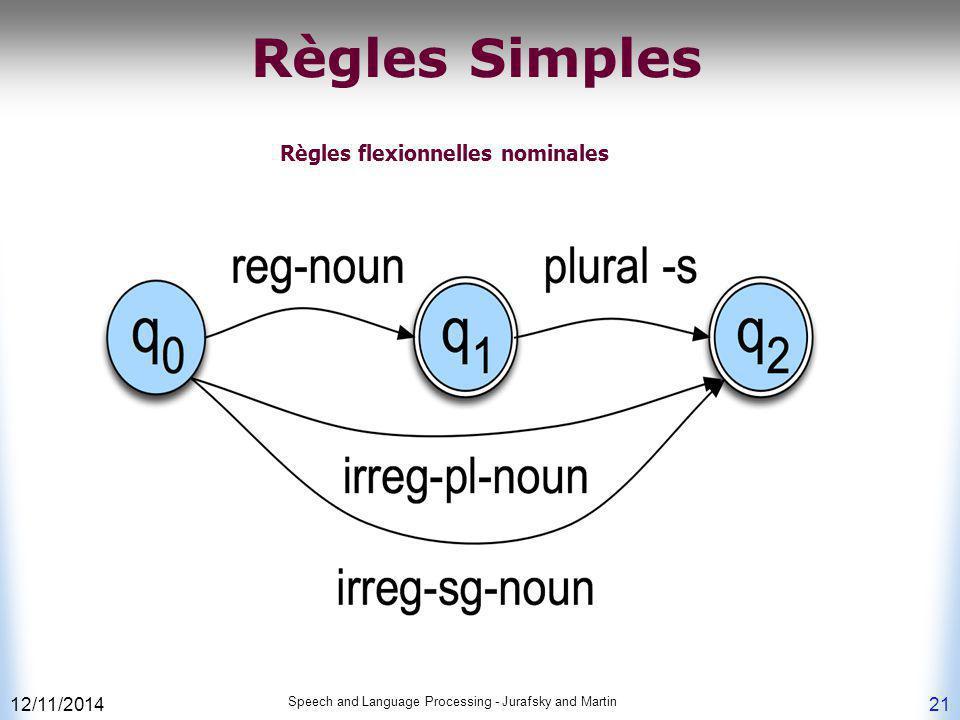 Règles Simples Règles flexionnelles nominales 4/7/2017