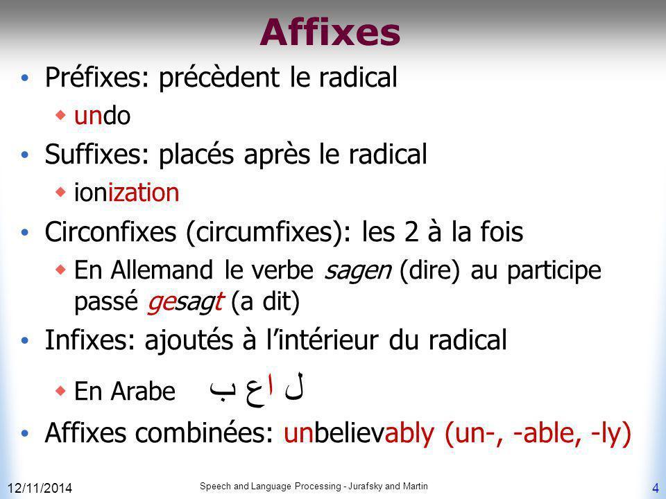 Affixes Préfixes: précèdent le radical