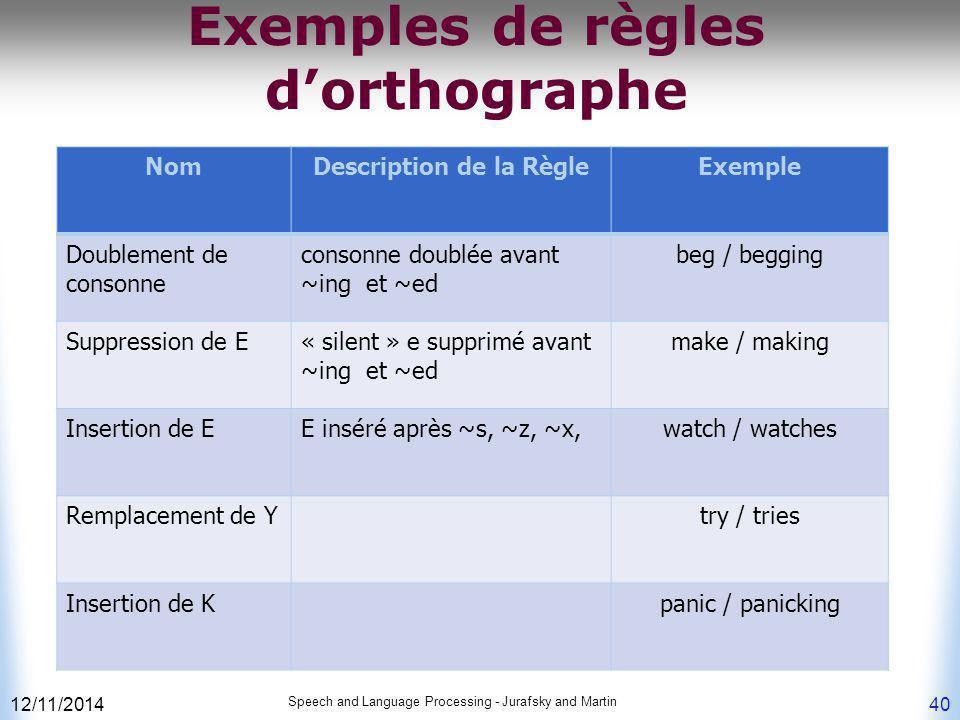 Exemples de règles d'orthographe