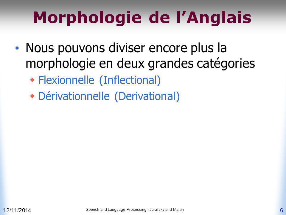 Morphologie de l'Anglais