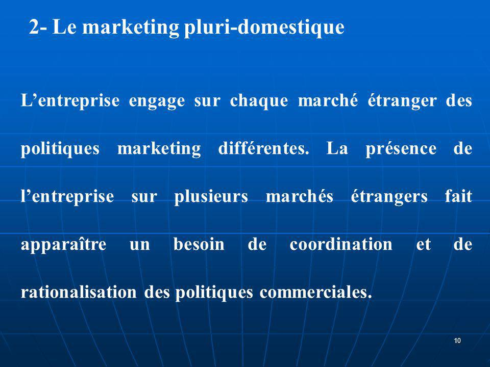2- Le marketing pluri-domestique