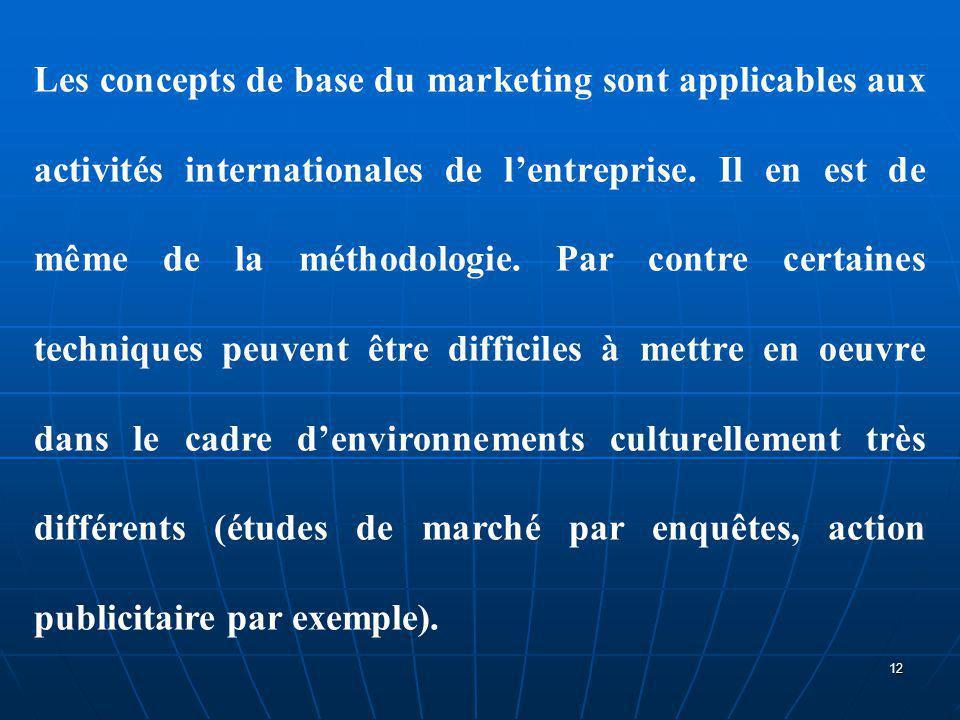 Les concepts de base du marketing sont applicables aux activités internationales de l'entreprise.