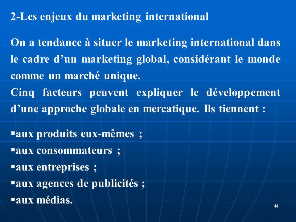 2-Les enjeux du marketing international