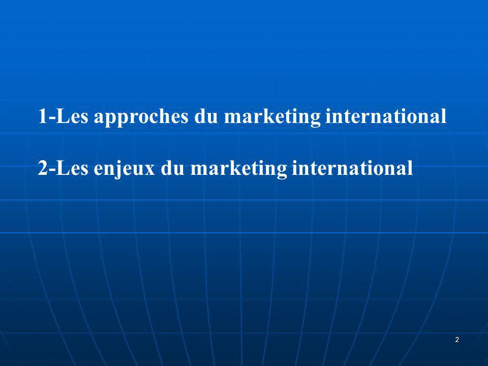 1-Les approches du marketing international