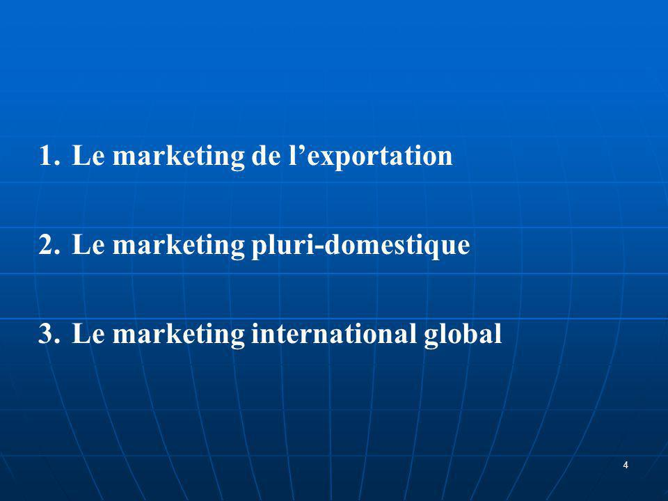 Le marketing de l'exportation