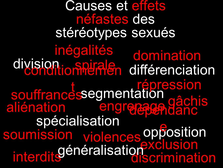 Causes et effets néfastes des stéréotypes sexués