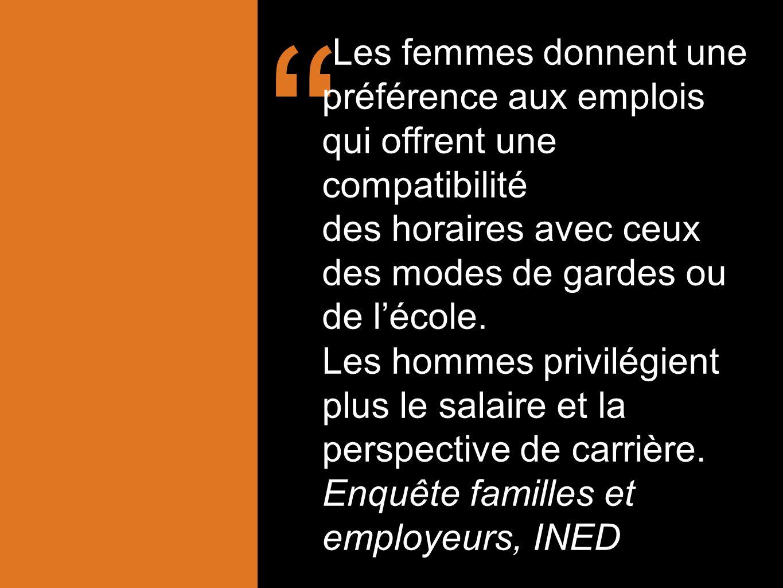 Les femmes donnent une préférence aux emplois qui offrent une compatibilité. des horaires avec ceux des modes de gardes ou de l'école.