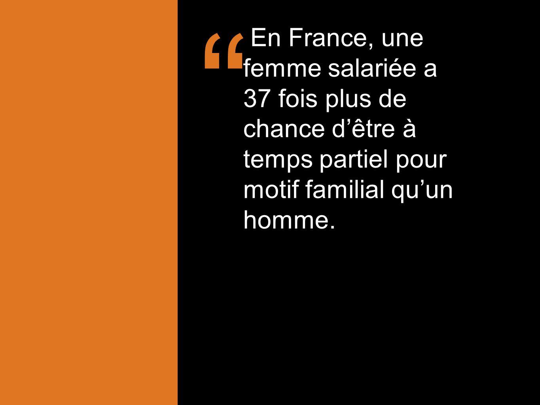 En France, une femme salariée a 37 fois plus de chance d'être à temps partiel pour motif familial qu'un homme.